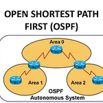 آموزش کامل ospf در میکروتیک