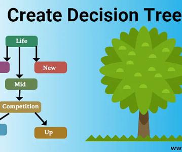 پروژه اعتبارسنجی مشتریان بانک با استفاده از الگوریتم درخت تصمیم گیری با استفاده از رپید ماینر