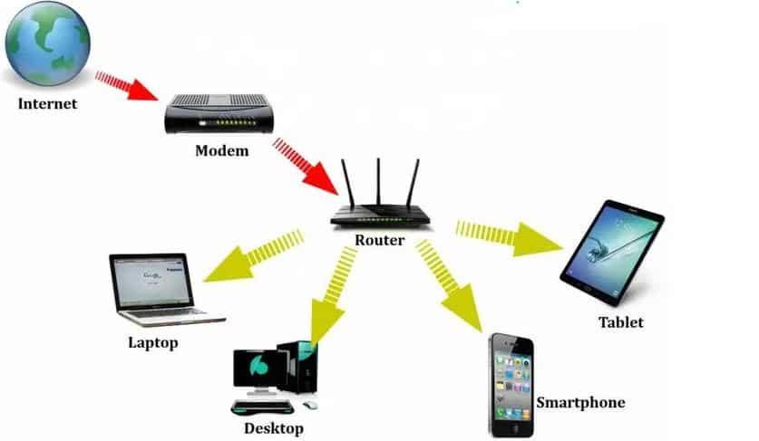 router shabakehonline